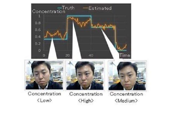 هوش مصنوعی سطح تمرکز افراد را تشخیص می دهد